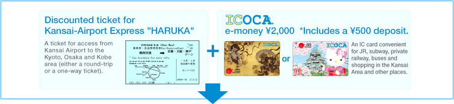 This ICOCA card has 2000Yen loaded in it and you can use it ride JR trains or purchase food from convenience stores...